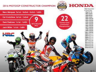 Honda 2016 Constructors Champion